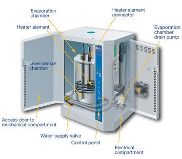 Humidifiers Ske 50hz