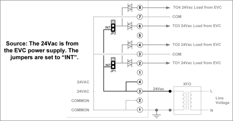 Neptronic Us Vav Wiring Diagram on vav coil diagram, vav reheat diagram, vav box, vav hvac diagram, trane furnace schematic diagram, vav piping diagram, fan coil unit diagram, vav unit schematic, vav terminal connection typical piping detail, vav heating diagram, vav control diagram, vav controllers diagram,
