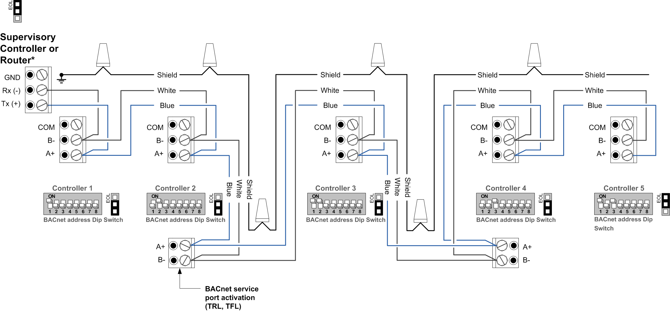 Neptronic  Wire Wiring Diagram Bacnet on ems controls diagram, circuit board diagram, bacnet network diagram, bacnet lighting diagram, bacnet network mstp wiring, modbus connection diagram, bacnet communication wiring, bacnet wiring guide,