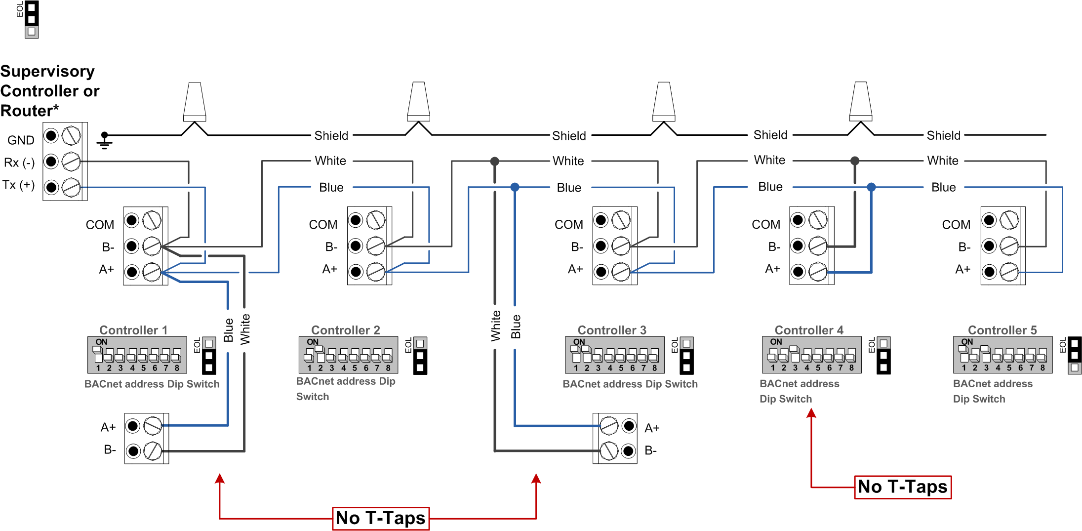 bacnet wiring guide wire data u2022 rh coller site BACnet MS TP Wiring BACnet MS TP Addressing