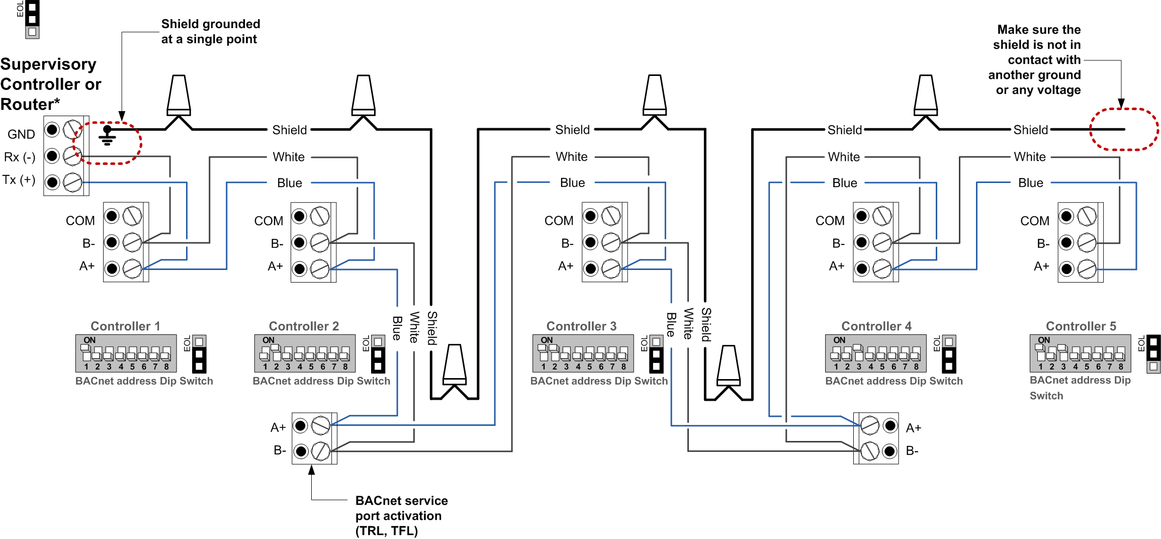 bacnet wiring diagram methods bacnet wiring guide
