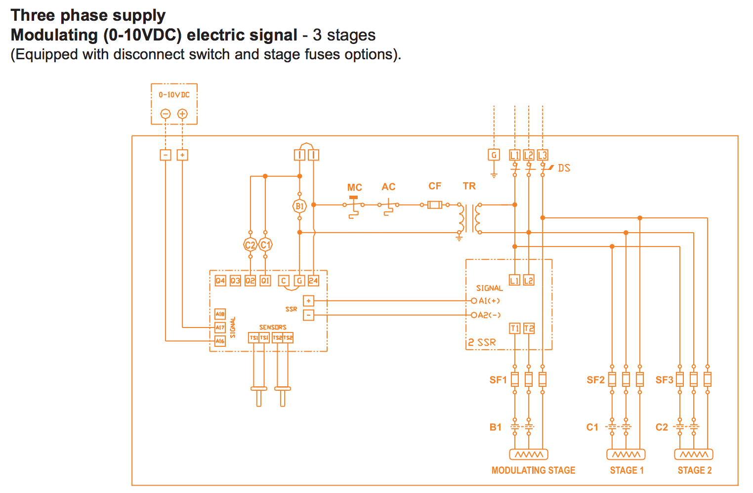additionally wiring diagram dual immersion heater switch links also image free furthermore  further  besides Three Phase Supply Modulating 0 10 VDC electric signal also  besides Chromalox immersion Heaters Features And Benefits1 also Custom 20Temperature 20Control 20Panel 4 further  in addition 1 furthermore Chromalox KUH  5  6 TT Diagram 302s. on chromalox immersion heater wiring diagram